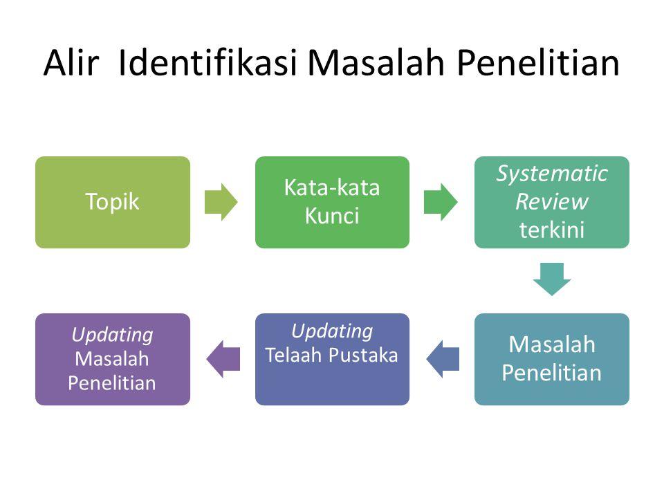 Alir Identifikasi Masalah Penelitian Topik Kata-kata Kunci Systematic Review terkini Masalah Penelitian Updating Telaah Pustaka Updating Masalah Penel
