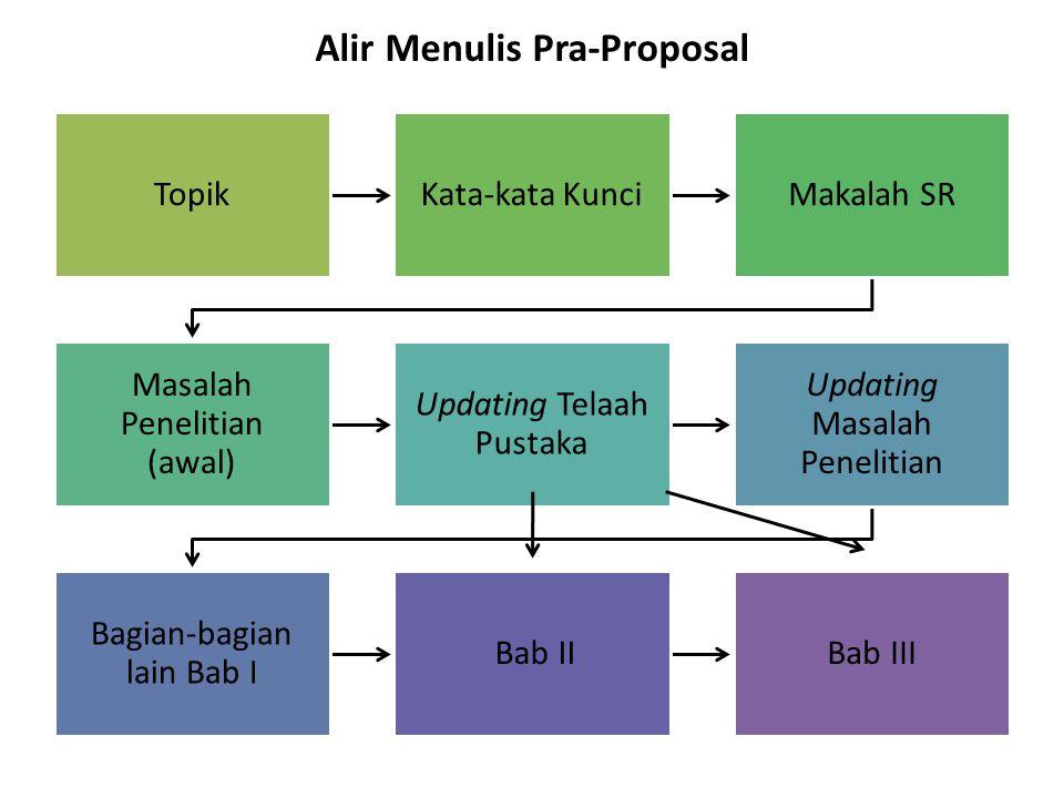 TopikKata-kata KunciMakalah SR Masalah Penelitian (awal) Updating Telaah Pustaka Updating Masalah Penelitian Bagian-bagian lain Bab I Bab IIBab III Al