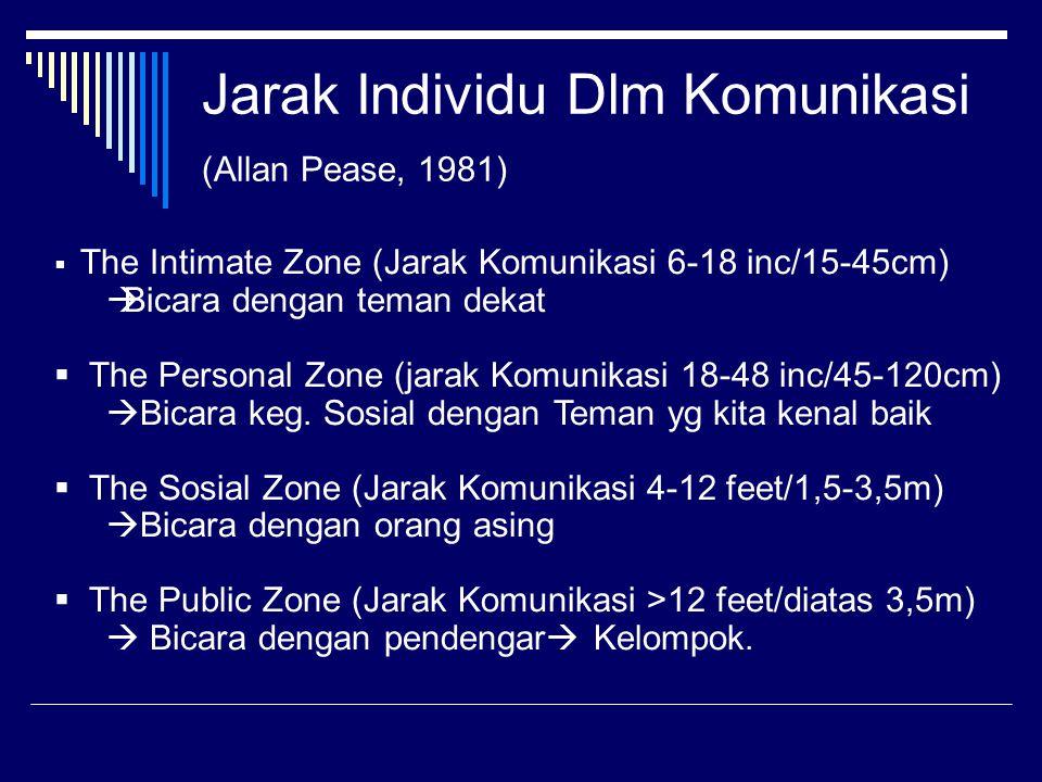 Jarak Individu Dlm Komunikasi (Allan Pease, 1981)  The Intimate Zone (Jarak Komunikasi 6-18 inc/15-45cm)  Bicara dengan teman dekat  The Personal Zone (jarak Komunikasi 18-48 inc/45-120cm)  Bicara keg.