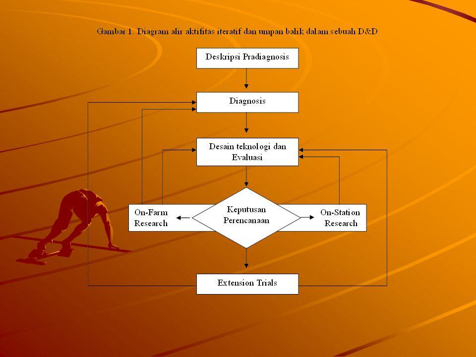 Fitur-fitur pada D&D Fleksibilitas : D&D adalah sebuah prosedur temuan yang dapat diadaptasi untuk dapat menyesuaikan dengan beragamnya kebutuhan dan sumberdaya para pengguna lahan.