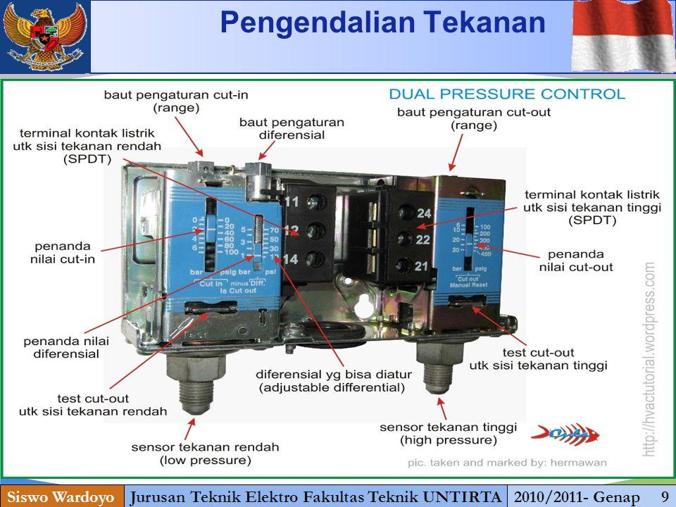 www.themegallery.com KENDALI SEMI OTOMATIS Siswo WardoyoJurusan Teknik Elektro Fakultas Teknik UNTIRTA2010/2011- Genap 9 Pengendalian Tekanan