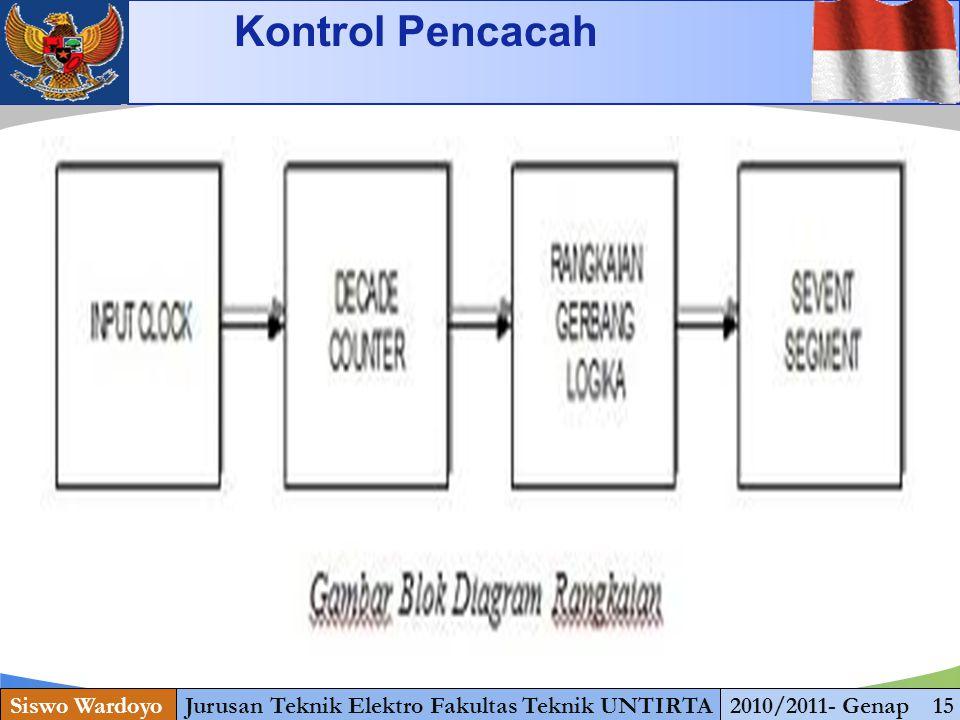 www.themegallery.com KONTAKTOR MAGNET Siswo WardoyoJurusan Teknik Elektro Fakultas Teknik UNTIRTA2010/2011- Genap 15 Kontrol Pencacah