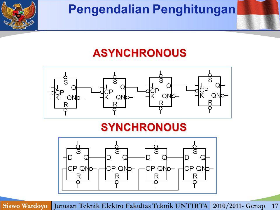 www.themegallery.com Kontak Utama dan Kontak Bantu Siswo WardoyoJurusan Teknik Elektro Fakultas Teknik UNTIRTA2010/2011- Genap 17 Pengendalian Penghit