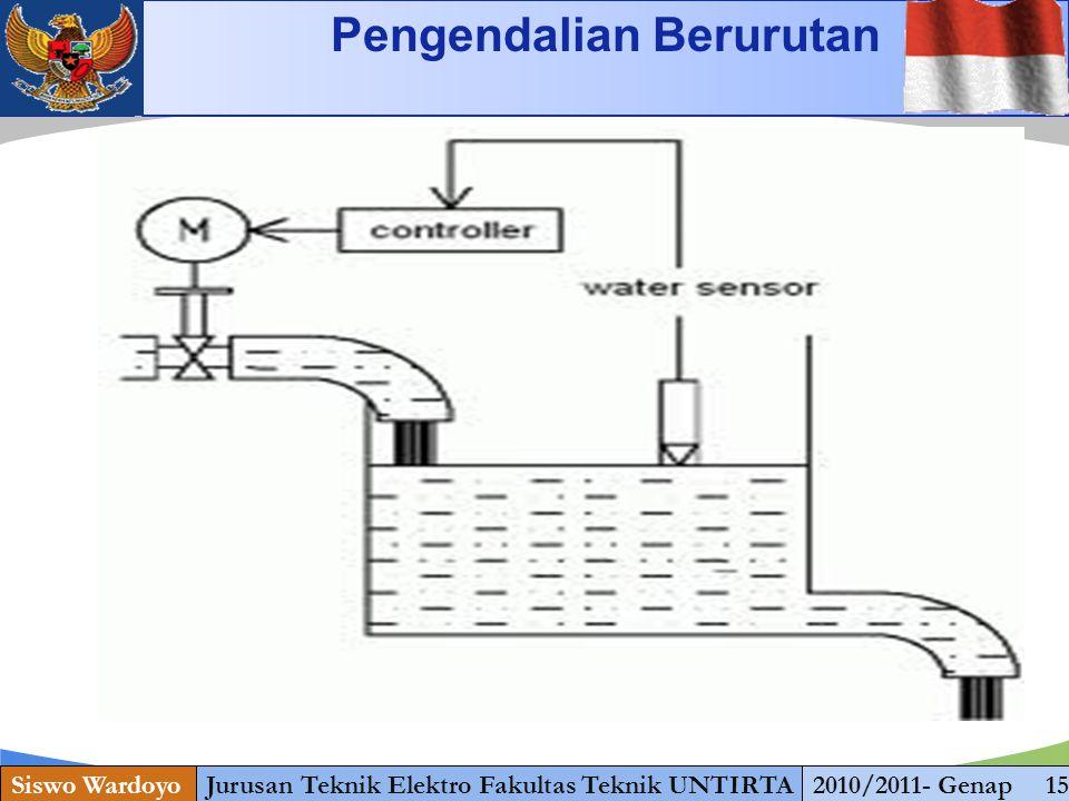 www.themegallery.com Kontak Bantu Siswo WardoyoJurusan Teknik Elektro Fakultas Teknik UNTIRTA2010/2011- Genap 15 Pengendalian Berurutan