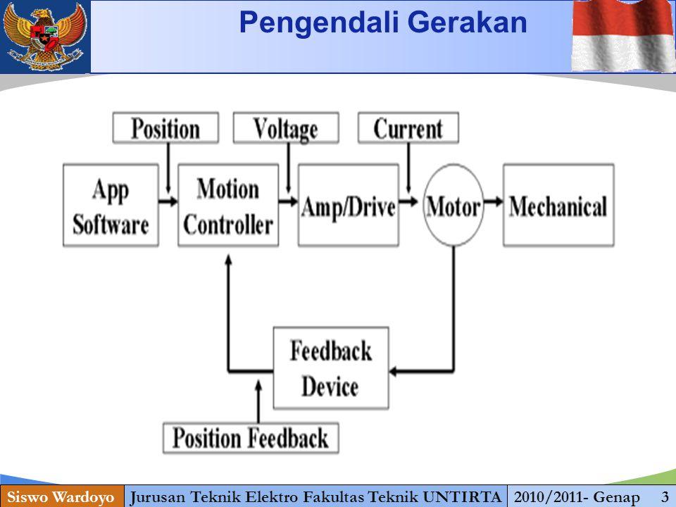 www.themegallery.com KONTAKTOR MAGNET Siswo WardoyoJurusan Teknik Elektro Fakultas Teknik UNTIRTA2010/2011- Genap 14 Pengendalian Waktu