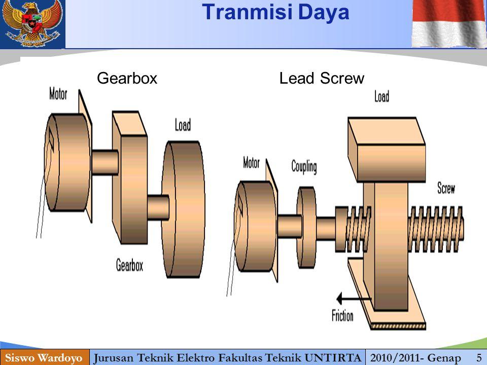 GearboxLead Screw Tranmisi Daya Siswo WardoyoJurusan Teknik Elektro Fakultas Teknik UNTIRTA2010/2011- Genap 5