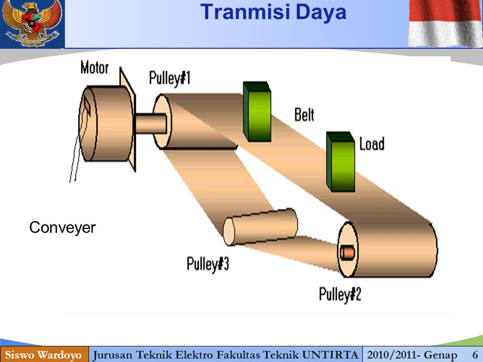 Conveyer Tranmisi Daya Siswo WardoyoJurusan Teknik Elektro Fakultas Teknik UNTIRTA2010/2011- Genap 6