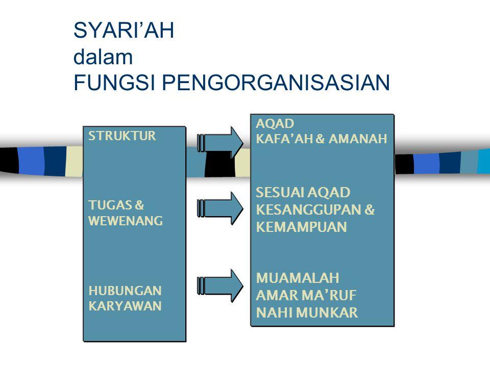 SYARI'AH dalam FUNGSI PERENCANAAN SDM KEUANGAN OPERASI/ PRODUKSI PEMASARAN KAFA'AH & AMANAH HALAL KURIKULUM ISLAMI INTELEKTUAL MUSLIM SDM KAFA'AH & AMANAH MANAJEMEN SYARIAH STANDAR REKRUITMEN SUMBER & ALOKASI INPUT & PROSES SEGMENTASI TARGETING POSITIONING STANDAR REKRUITMEN SUMBER & ALOKASI INPUT & PROSES SEGMENTASI TARGETING POSITIONING