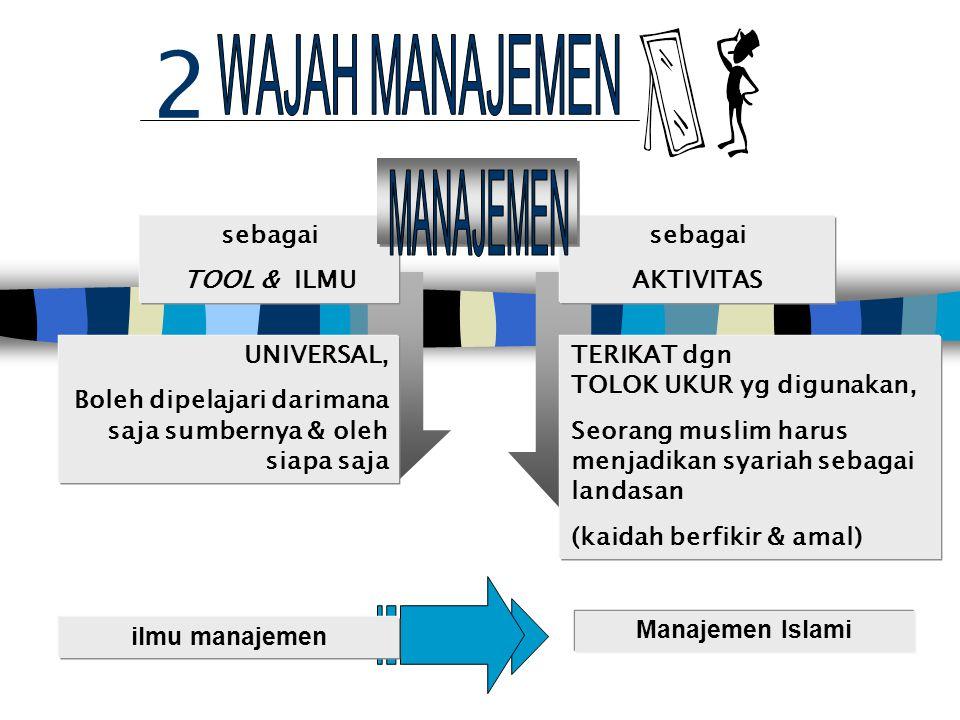 2 sebagai AKTIVITAS sebagai TOOL & ILMU UNIVERSAL, Boleh dipelajari darimana saja sumbernya & oleh siapa saja TERIKAT dgn TOLOK UKUR yg digunakan, Seorang muslim harus menjadikan syariah sebagai landasan (kaidah berfikir & amal) ilmu manajemen Manajemen Islami