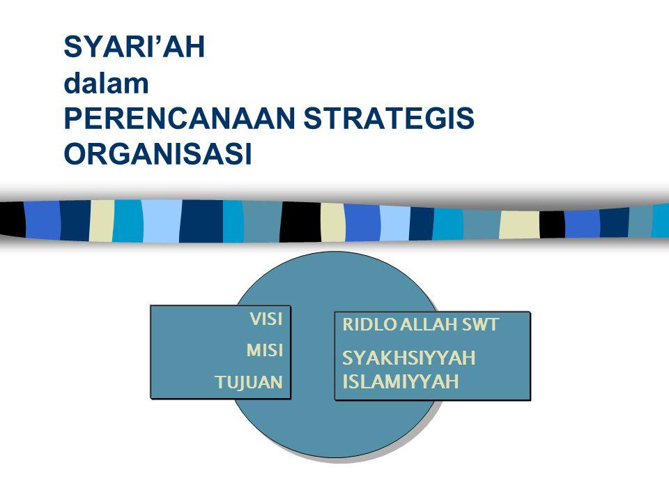 SYARI'AH dalam PERENCANAAN STRATEGIS ORGANISASI VISI MISI TUJUAN RIDLO ALLAH SWT SYAKHSIYYAH ISLAMIYYAH