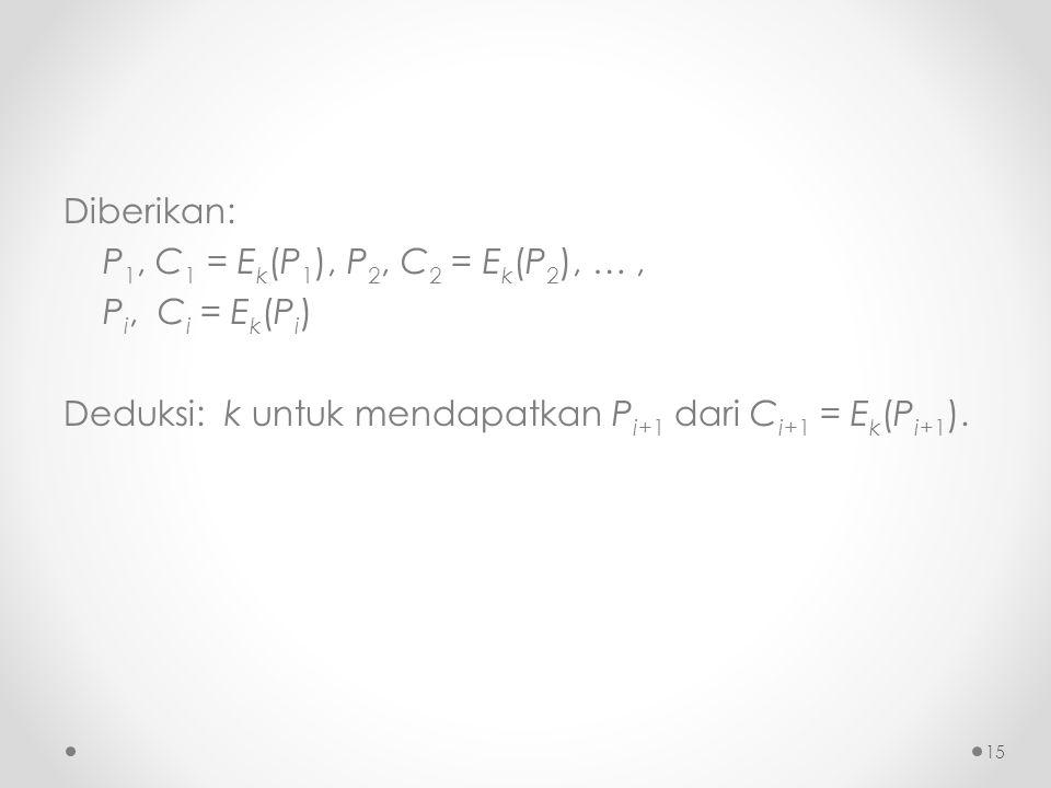 Diberikan: P 1, C 1 = E k (P 1 ), P 2, C 2 = E k (P 2 ), …, P i, C i = E k (P i ) Deduksi: k untuk mendapatkan P i+1 dari C i+1 = E k (P i+1 ). 15