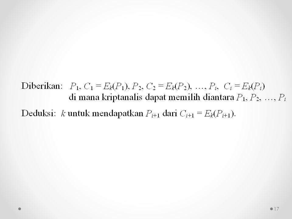 Adaptive-chosen-plaintext attack 4.