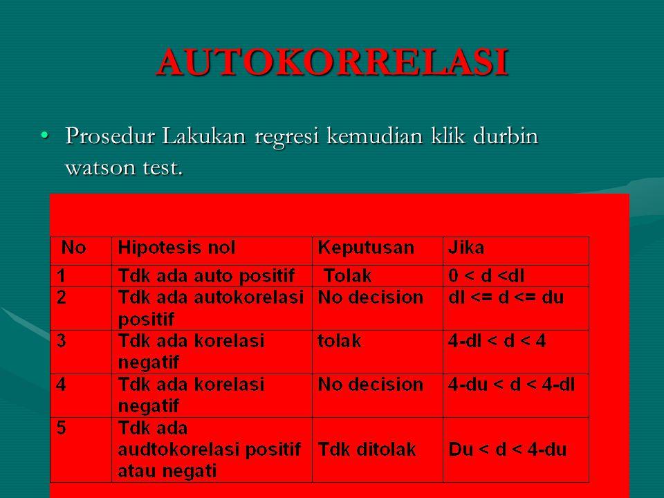 AUTOKORRELASI Prosedur Lakukan regresi kemudian klik durbin watson test.Prosedur Lakukan regresi kemudian klik durbin watson test.