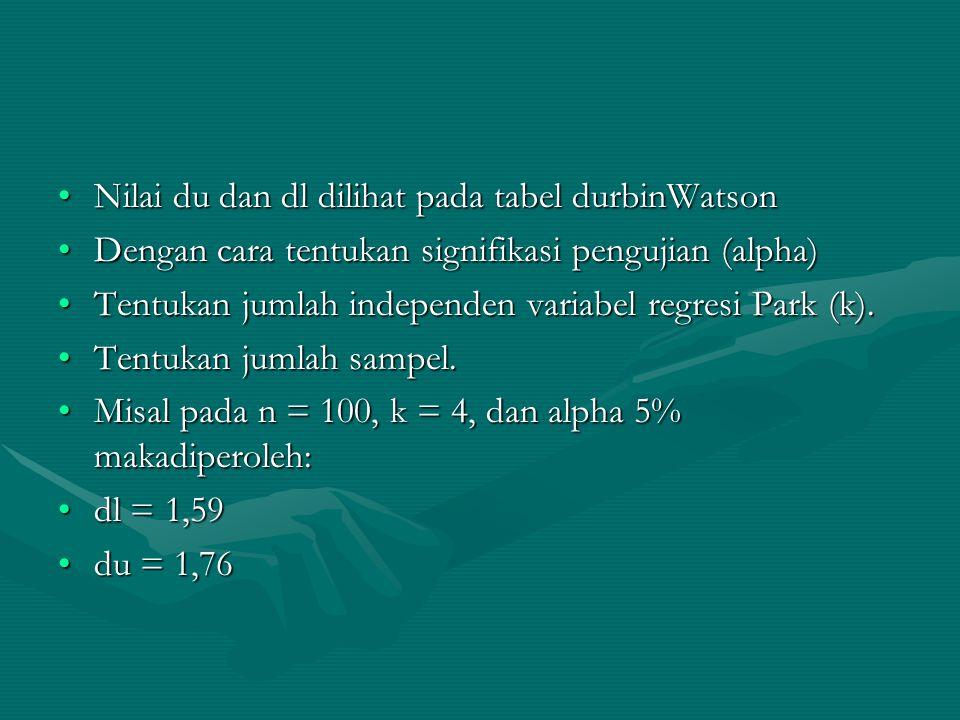 Nilai du dan dl dilihat pada tabel durbinWatsonNilai du dan dl dilihat pada tabel durbinWatson Dengan cara tentukan signifikasi pengujian (alpha)Denga