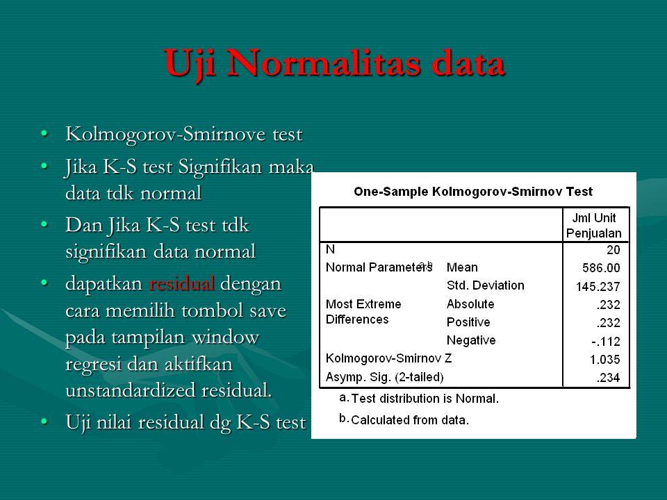 Uji Normalitas data Kolmogorov-Smirnove testKolmogorov-Smirnove test Jika K-S test Signifikan maka data tdk normalJika K-S test Signifikan maka data t