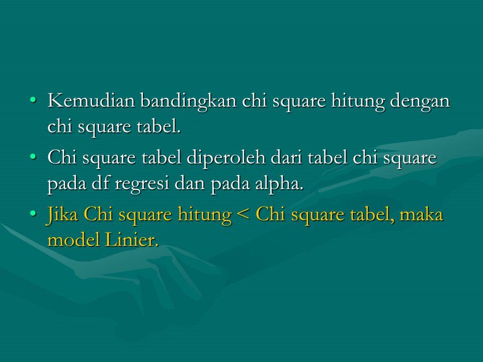 Kemudian bandingkan chi square hitung dengan chi square tabel.Kemudian bandingkan chi square hitung dengan chi square tabel. Chi square tabel diperole