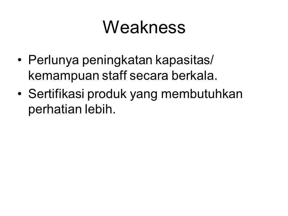Weakness Perlunya peningkatan kapasitas/ kemampuan staff secara berkala. Sertifikasi produk yang membutuhkan perhatian lebih.
