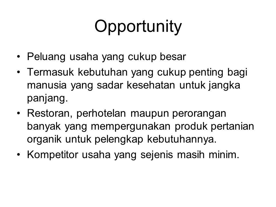 Opportunity Peluang usaha yang cukup besar Termasuk kebutuhan yang cukup penting bagi manusia yang sadar kesehatan untuk jangka panjang. Restoran, per