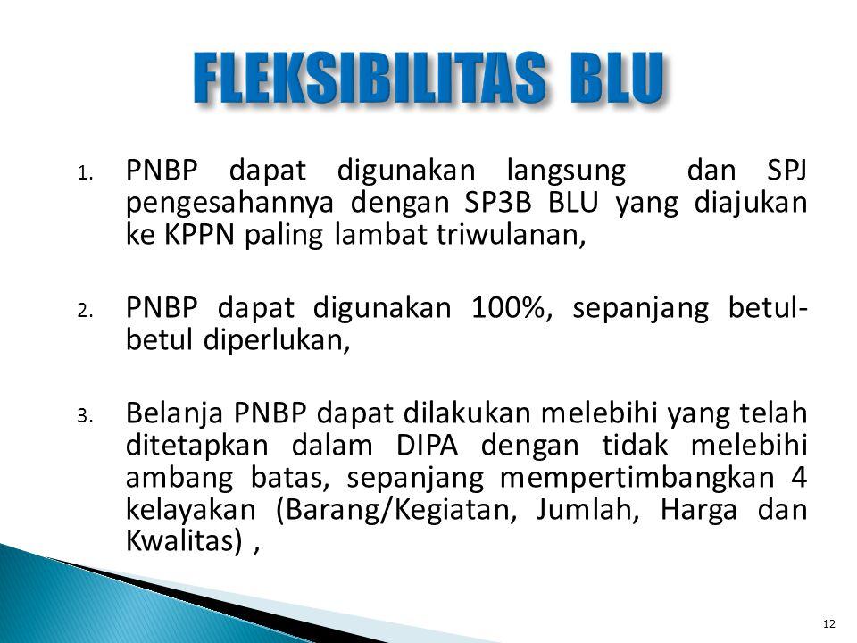 1. PNBP dapat digunakan langsung dan SPJ pengesahannya dengan SP3B BLU yang diajukan ke KPPN paling lambat triwulanan, 2. PNBP dapat digunakan 100%, s