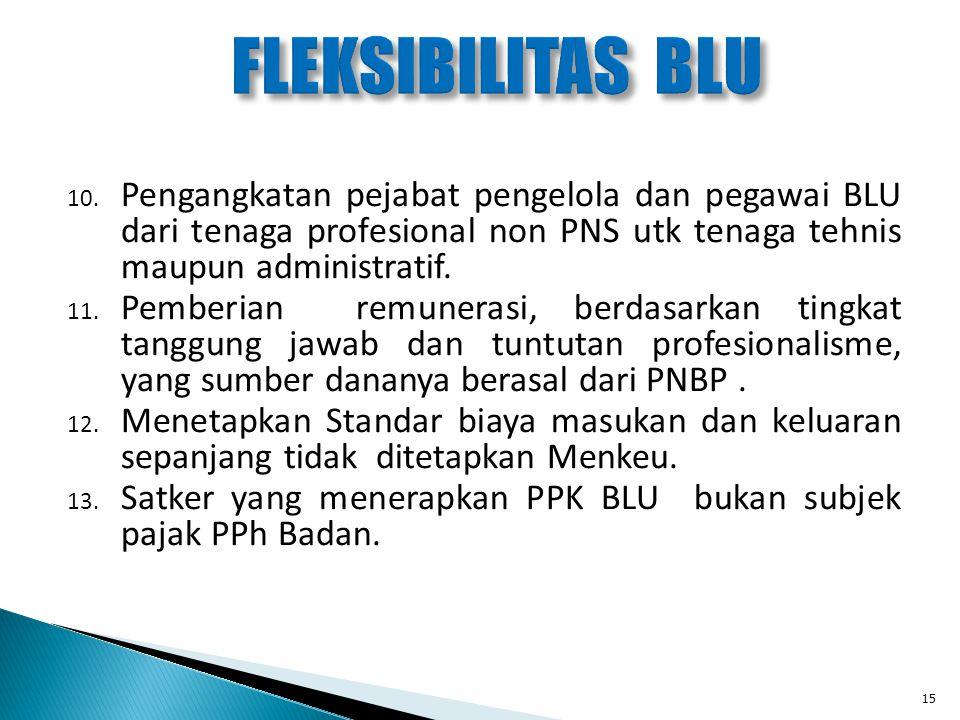 10. Pengangkatan pejabat pengelola dan pegawai BLU dari tenaga profesional non PNS utk tenaga tehnis maupun administratif. 11. Pemberian remunerasi, b