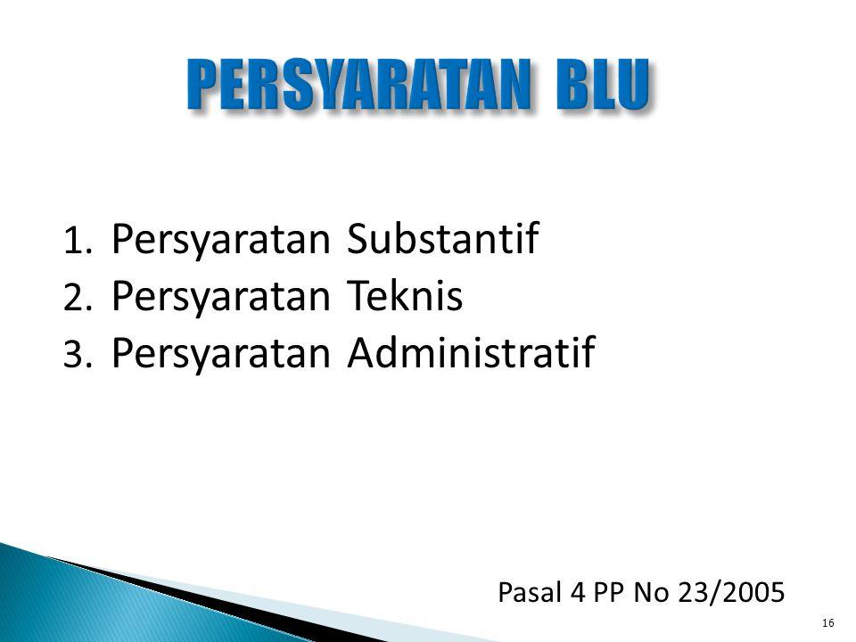 1. Persyaratan Substantif 2. Persyaratan Teknis 3. Persyaratan Administratif Pasal 4 PP No 23/2005 16