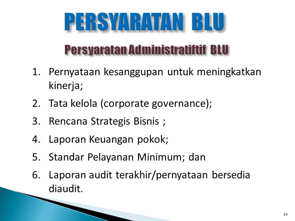 1.Pernyataan kesanggupan untuk meningkatkan kinerja; 2.Tata kelola (corporate governance); 3.Rencana Strategis Bisnis ; 4.Laporan Keuangan pokok; 5.St