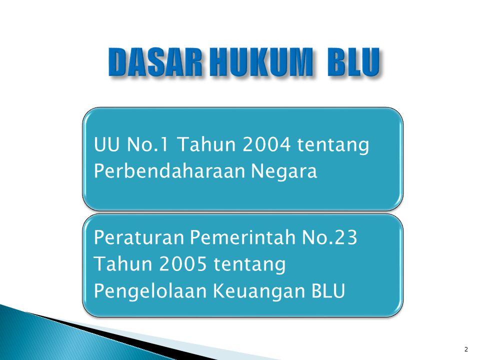 UU No.1 Tahun 2004 tentang Perbendaharaan Negara Peraturan Pemerintah No.23 Tahun 2005 tentang Pengelolaan Keuangan BLU 2