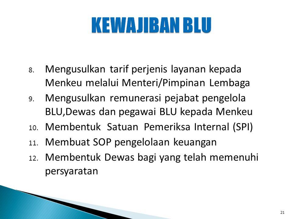 KEWAJIBAN BLU 8. Mengusulkan tarif perjenis layanan kepada Menkeu melalui Menteri/Pimpinan Lembaga 9. Mengusulkan remunerasi pejabat pengelola BLU,Dew