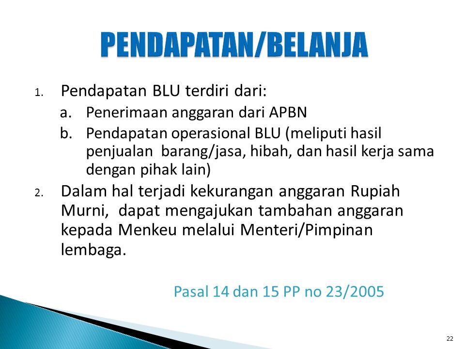 PENDAPATAN/BELANJA 1. Pendapatan BLU terdiri dari: a.Penerimaan anggaran dari APBN b.Pendapatan operasional BLU (meliputi hasil penjualan barang/jasa,