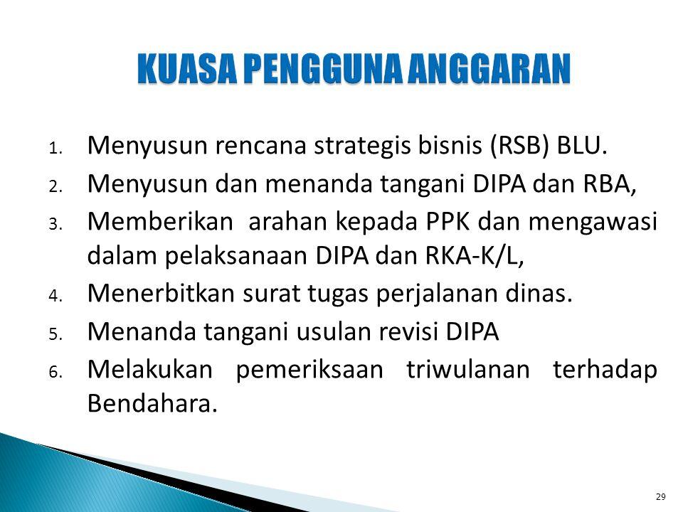 KUASA PENGGUNA ANGGARAN 1. Menyusun rencana strategis bisnis (RSB) BLU. 2. Menyusun dan menanda tangani DIPA dan RBA, 3. Memberikan arahan kepada PPK
