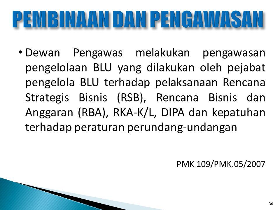 Dewan Pengawas melakukan pengawasan pengelolaan BLU yang dilakukan oleh pejabat pengelola BLU terhadap pelaksanaan Rencana Strategis Bisnis (RSB), Ren
