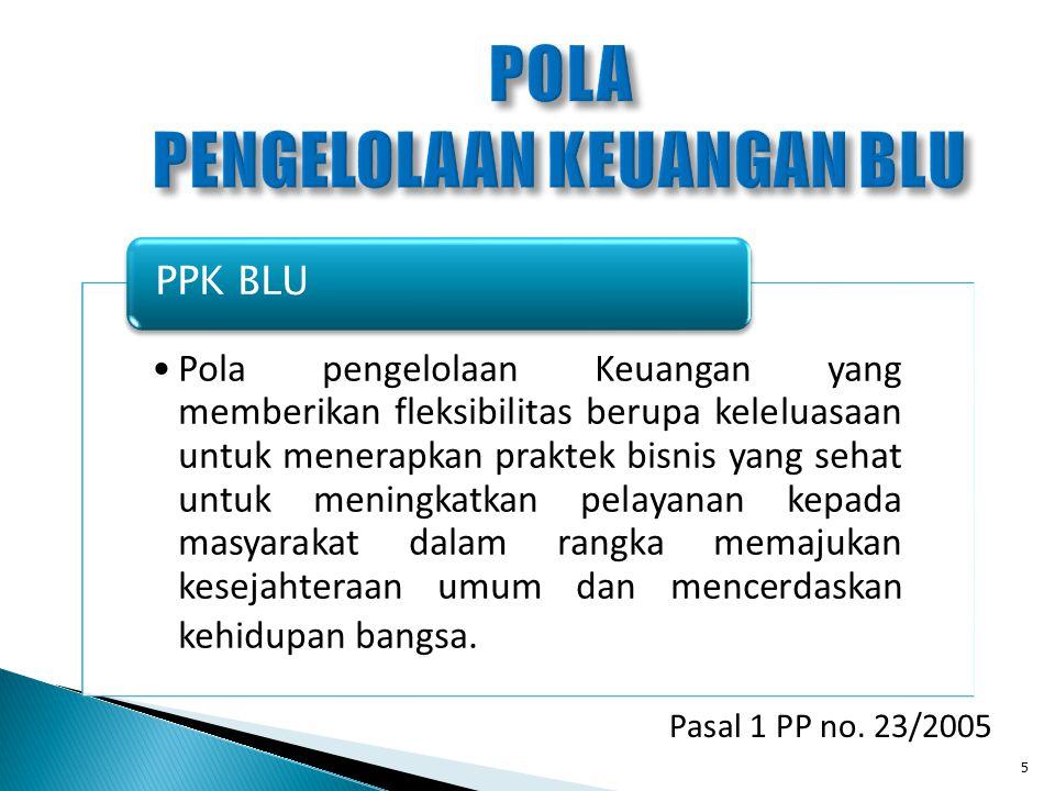Pasal 1 PP no. 23/2005 Pola pengelolaan Keuangan yang memberikan fleksibilitas berupa keleluasaan untuk menerapkan praktek bisnis yang sehat untuk men