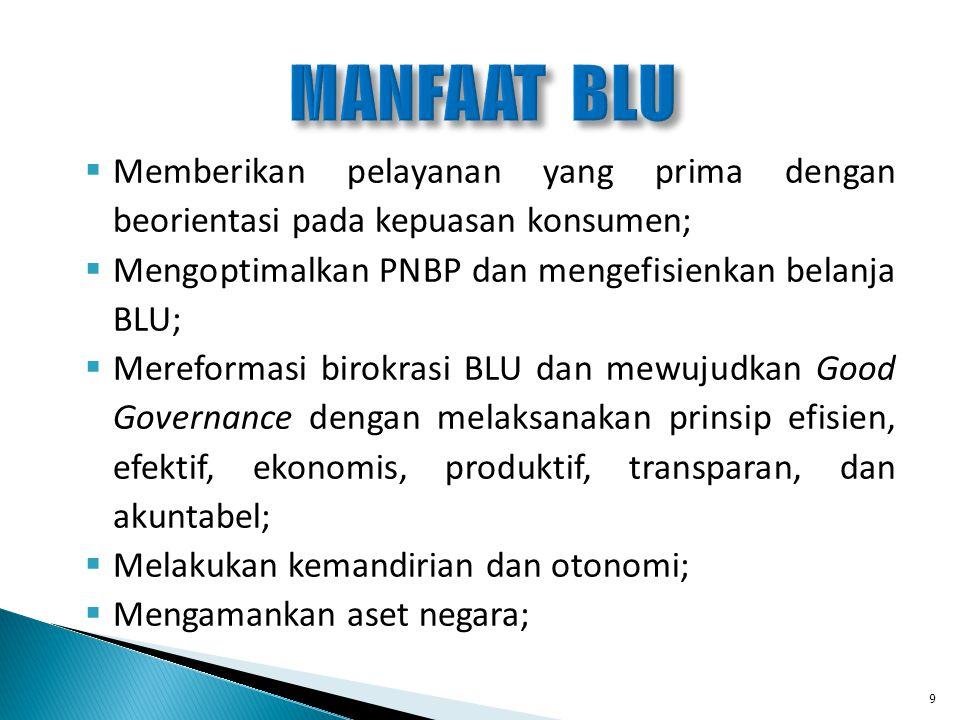  Memberikan masukan, saran, atau tanggapan atas laporan keuangan dan laporan kinerja BLU kepada pejabat pengelola BLU.