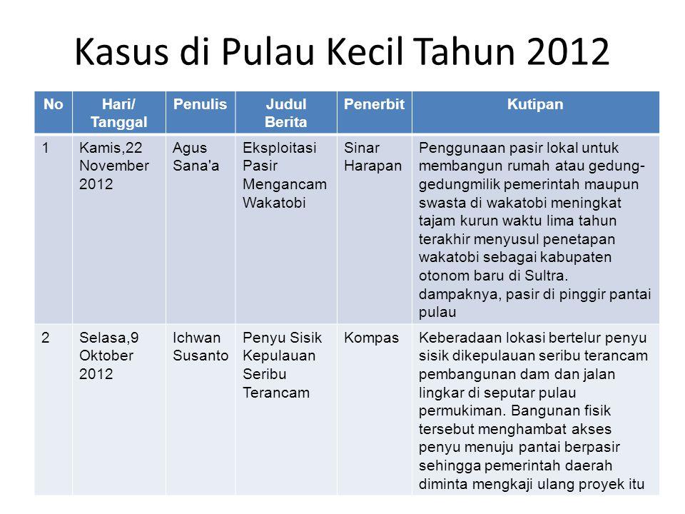Kasus di Pulau Kecil Tahun 2012 NoHari/ Tanggal PenulisJudul Berita PenerbitKutipan 1Kamis,22 November 2012 Agus Sana'a Eksploitasi Pasir Mengancam Wa
