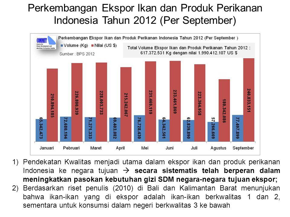 Perkembangan Ekspor Ikan dan Produk Perikanan Indonesia Tahun 2012 (Per September) 1)Pendekatan Kwalitas menjadi utama dalam ekspor ikan dan produk perikanan Indonesia ke negara tujuan  secara sistematis telah berperan dalam meningkatkan pasokan kebutuhan gizi SDM negara-negara tujuan ekspor; 2)Berdasarkan riset penulis (2010) di Bali dan Kalimantan Barat menunjukan bahwa ikan-ikan yang di ekspor adalah ikan-ikan berkwalitas 1 dan 2, sementara untuk konsumsi dalam negeri berkwalitas 3 ke bawah