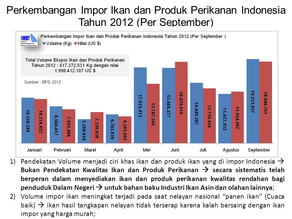Perkembangan Impor Ikan dan Produk Perikanan Indonesia Tahun 2012 (Per September) 1)Pendekatan Volume menjadi ciri khas ikan dan produk ikan yang di i