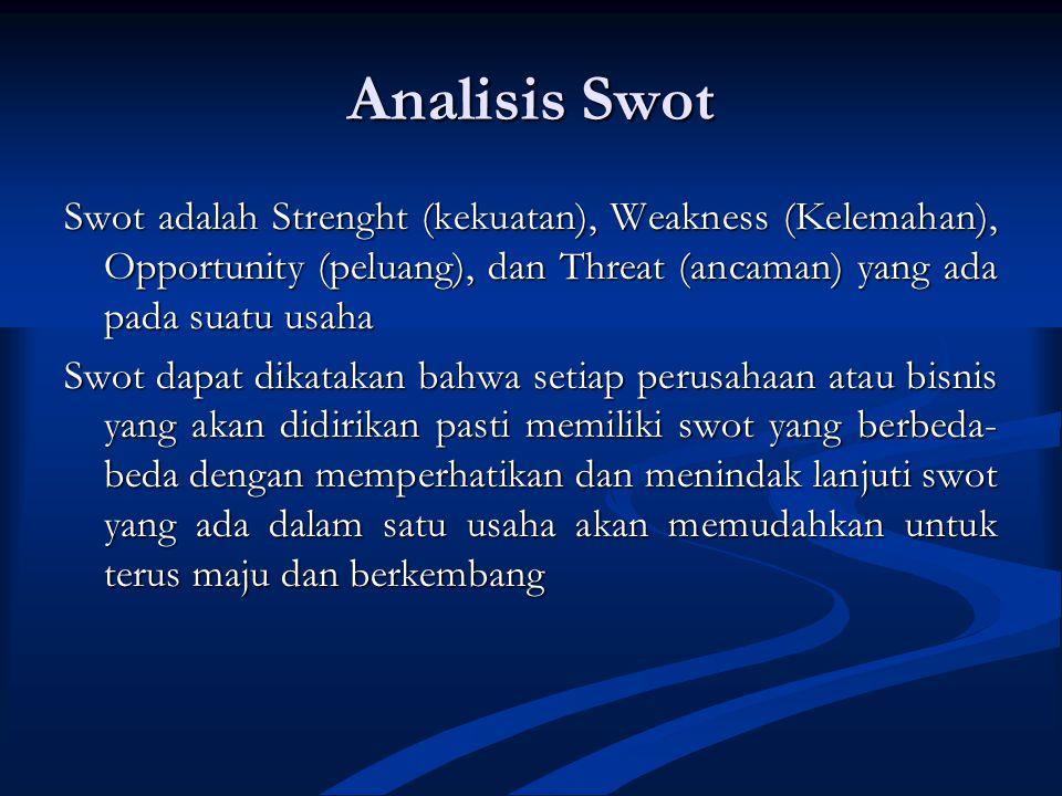 Analisis Swot Swot adalah Strenght (kekuatan), Weakness (Kelemahan), Opportunity (peluang), dan Threat (ancaman) yang ada pada suatu usaha Swot dapat dikatakan bahwa setiap perusahaan atau bisnis yang akan didirikan pasti memiliki swot yang berbeda- beda dengan memperhatikan dan menindak lanjuti swot yang ada dalam satu usaha akan memudahkan untuk terus maju dan berkembang