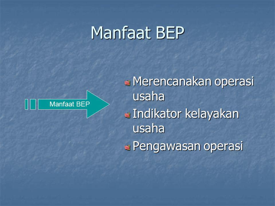 Manfaat BEP Merencanakan operasi usaha Indikator kelayakan usaha Pengawasan operasi Manfaat BEP