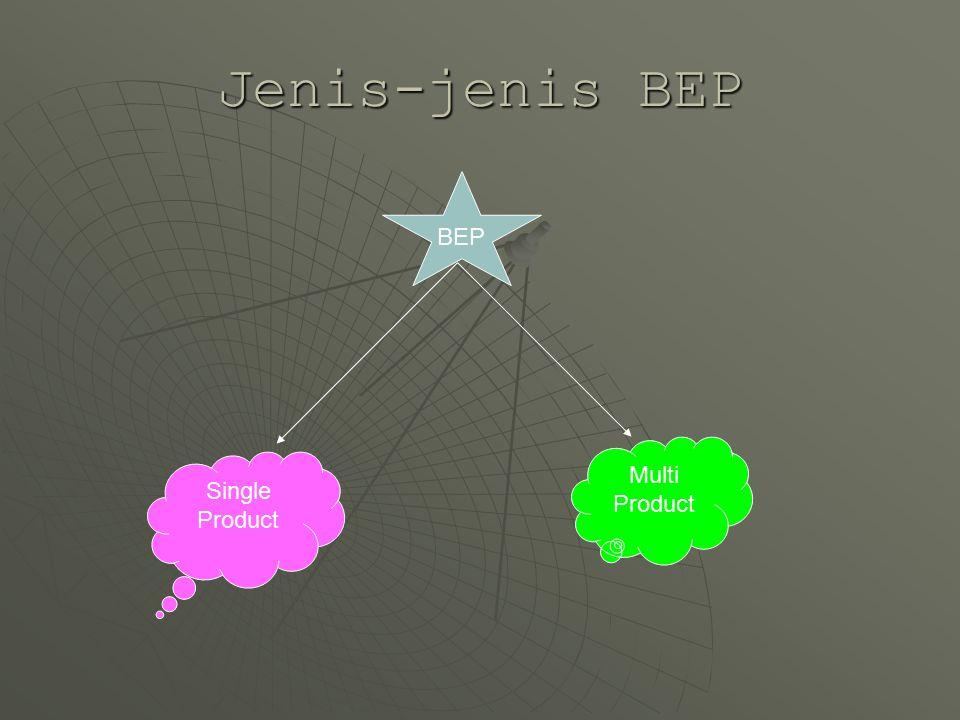Jenis-jenis BEP BEP Single Product Multi Product