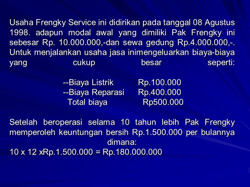 Usaha Frengky Service ini didirikan pada tanggal 08 Agustus 1998.