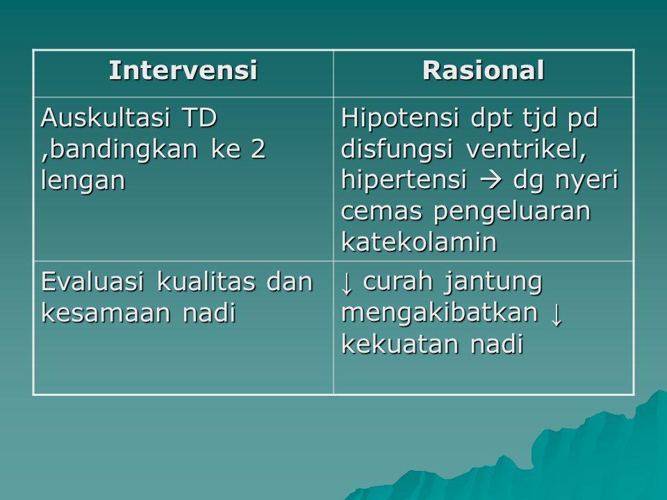 IntervensiRasional Auskultasi TD,bandingkan ke 2 lengan Hipotensi dpt tjd pd disfungsi ventrikel, hipertensi  dg nyeri cemas pengeluaran katekolamin