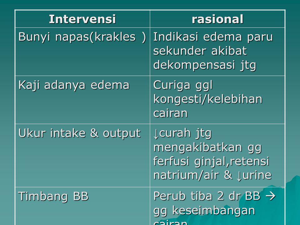 Intervensirasional Bunyi napas(krakles ) Indikasi edema paru sekunder akibat dekompensasi jtg Kaji adanya edema Curiga ggl kongesti/kelebihan cairan U