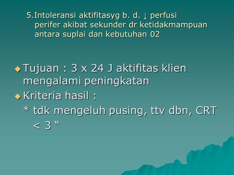 5.Intoleransi aktifitasyg b. d. ↓ perfusi perifer akibat sekunder dr ketidakmampuan antara suplai dan kebutuhan 02  Tujuan : 3 x 24 J aktifitas klien