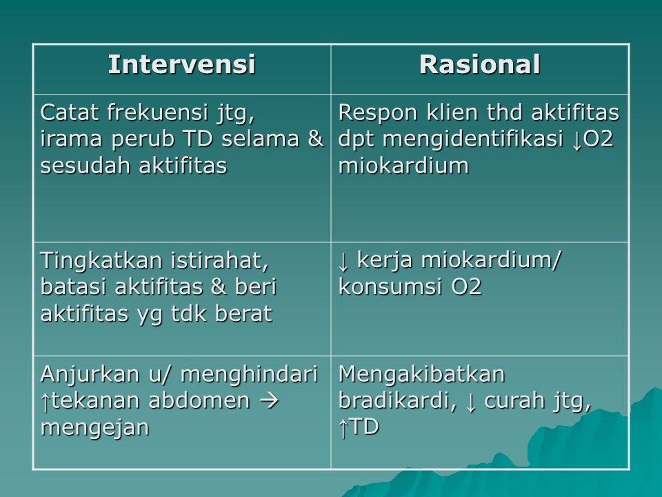 IntervensiRasional Catat frekuensi jtg, irama perub TD selama & sesudah aktifitas Respon klien thd aktifitas dpt mengidentifikasi ↓ O2 miokardium Ting