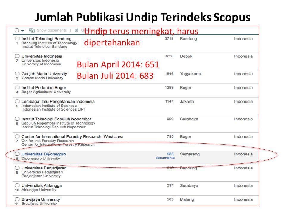 Jumlah Publikasi Undip Terindeks Scopus s s Undip terus meningkat, harus dipertahankan Bulan April 2014: 651 Bulan Juli 2014: 683
