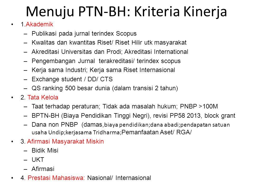 Key Performance Indicator PTNBH