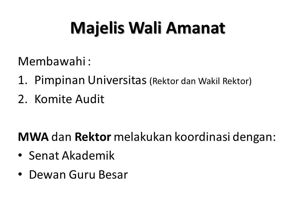Majelis Wali Amanat Membawahi : 1.Pimpinan Universitas (Rektor dan Wakil Rektor) 2.Komite Audit MWA dan Rektor melakukan koordinasi dengan: Senat Akad