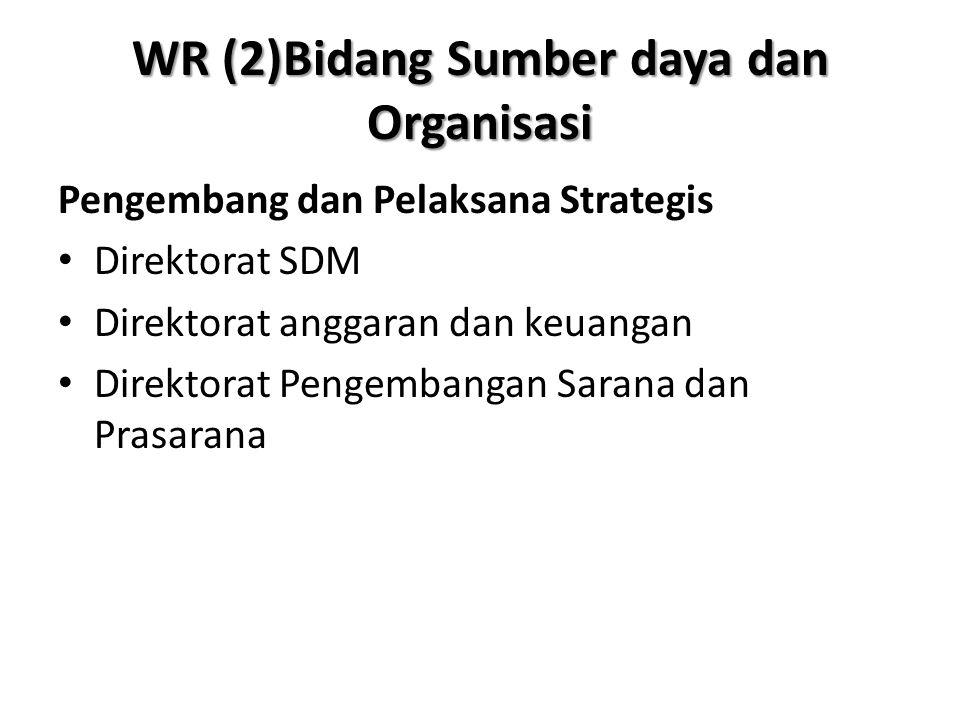 WR (2)Bidang Sumber daya dan Organisasi Pengembang dan Pelaksana Strategis Direktorat SDM Direktorat anggaran dan keuangan Direktorat Pengembangan Sar