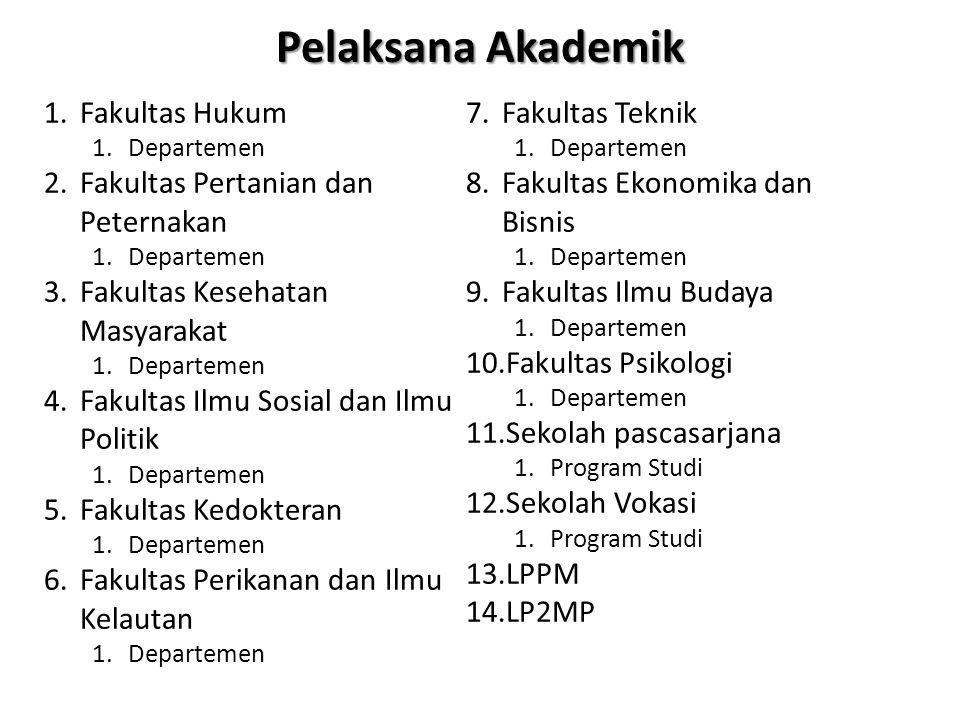 Pelaksana Akademik 1.Fakultas Hukum 1.Departemen 2.Fakultas Pertanian dan Peternakan 1.Departemen 3.Fakultas Kesehatan Masyarakat 1.Departemen 4.Fakul