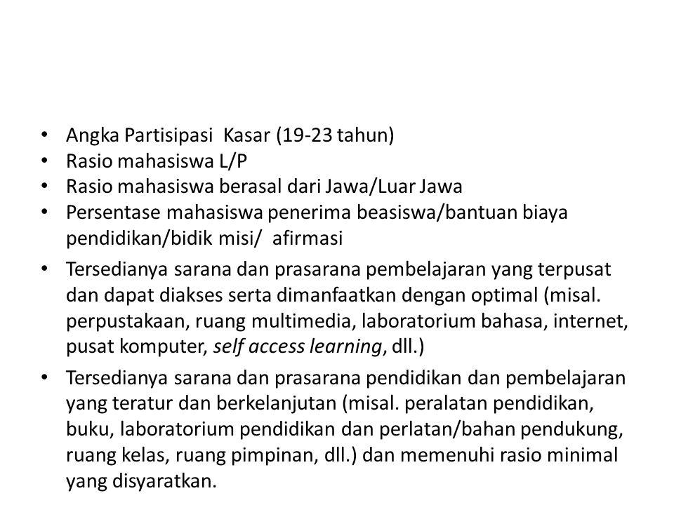 Angka Partisipasi Kasar (19-23 tahun) Rasio mahasiswa L/P Rasio mahasiswa berasal dari Jawa/Luar Jawa Persentase mahasiswa penerima beasiswa/bantuan b